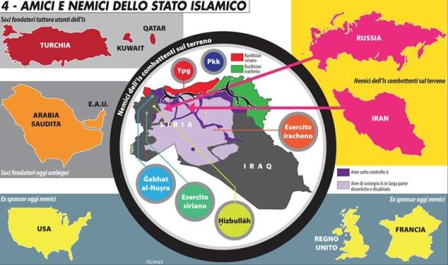 amici_nemici_stato_islamico_isis-daesh