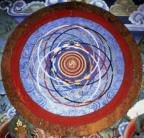 ruota-cosmica-tempo-storia-divenire-cicli