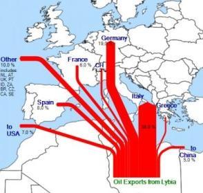 petrolio-libia