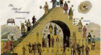 """di Julius Evola – da www.rigenerazionevola.it (Tratto da """"Il Mistero del Graal"""") Poiché la nostra ricerca ha anche considerato le interferenze fra organizzazioni iniziatiche e […]"""