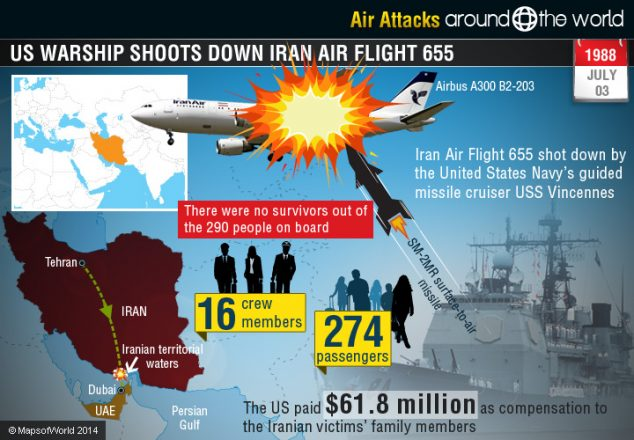 Risultati immagini per 1988 abbattuto aereo iraniano stretto hormuz